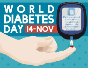 World Diabetes Day is taking place across the globe today, raising awareness of this increasingly common disease. Image: PenWin via iStock